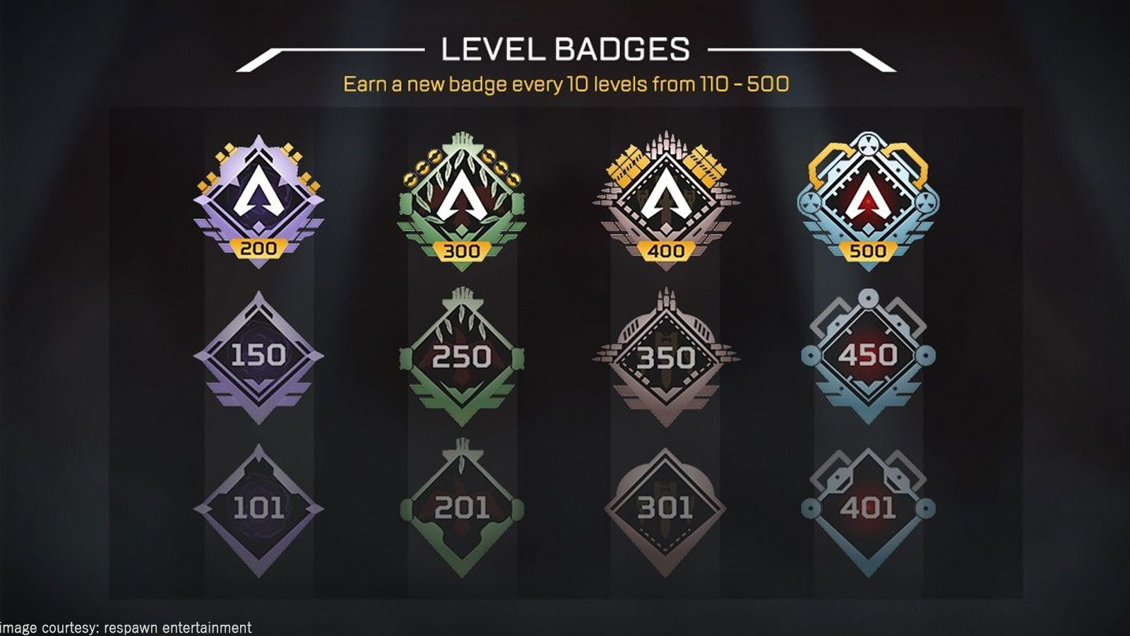 Earn More Rewards With Apex Legends' Higher Progression Cap